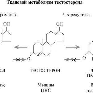 Лікування дигидротестостерона
