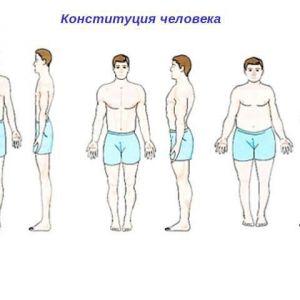 Співвідношення ваги і зростання у чоловіків: як дізнатися свій ідеальний вагу?